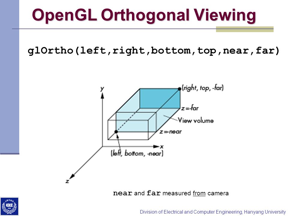 OpenGL Orthogonal Viewing