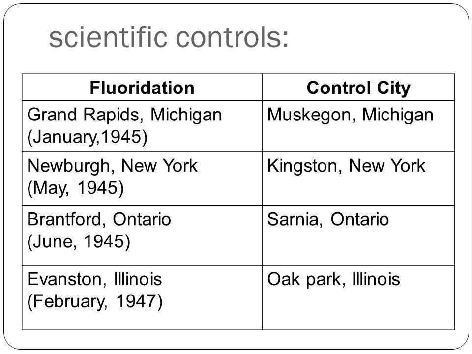 scientific controls: Fluoridation Control City Grand Rapids, Michigan