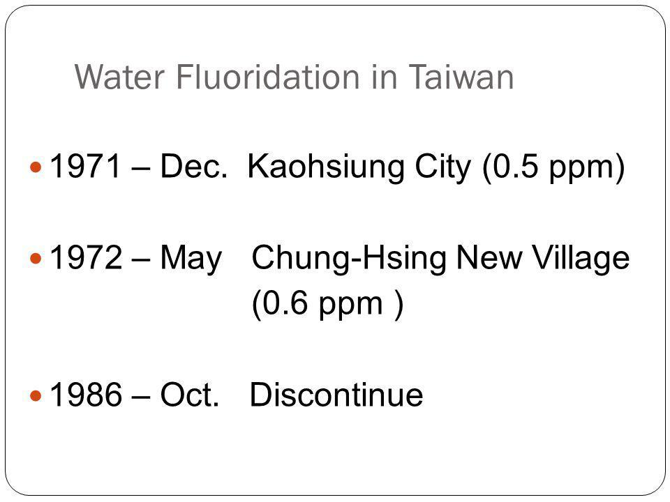 Water Fluoridation in Taiwan