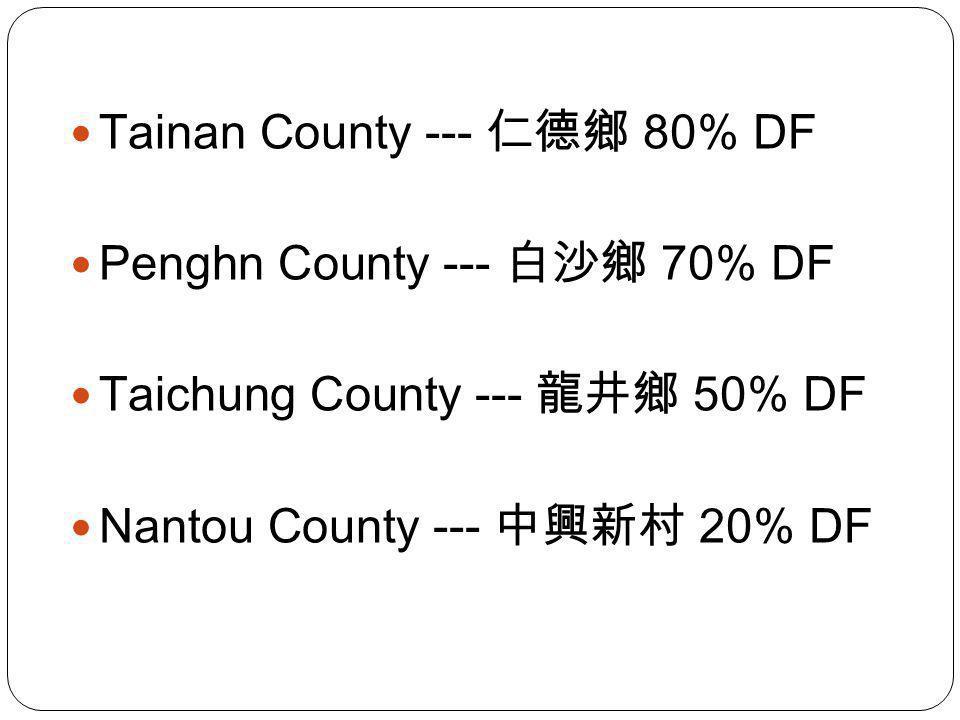 Tainan County --- 仁德鄉 80% DF