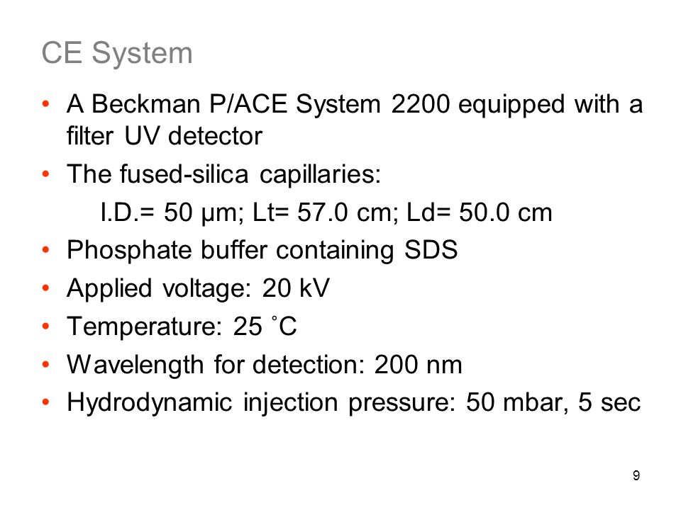CE System A Beckman P/ACE System 2200 equipped with a filter UV detector. The fused-silica capillaries: