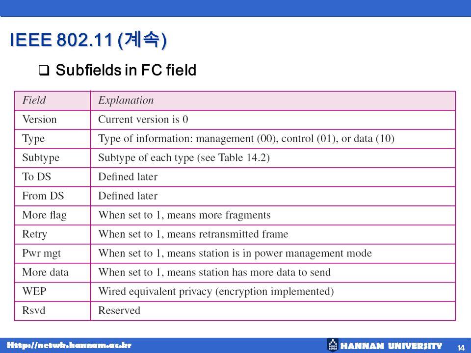 IEEE 802.11 (계속) Subfields in FC field