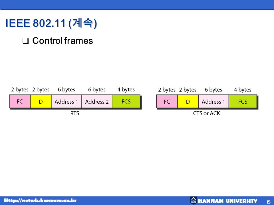 IEEE 802.11 (계속) Control frames
