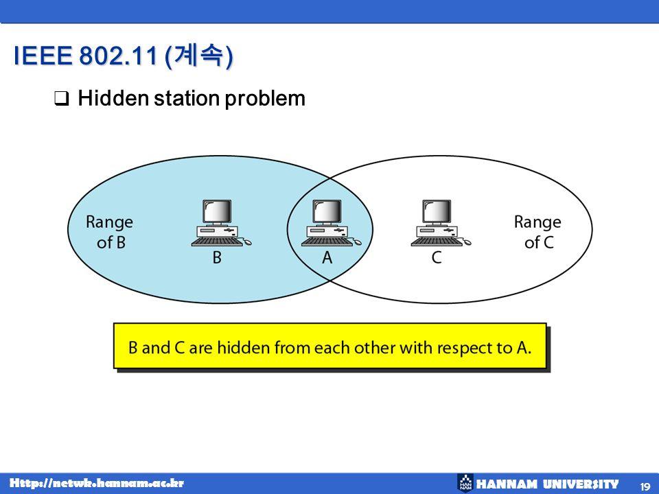 IEEE 802.11 (계속) Hidden station problem