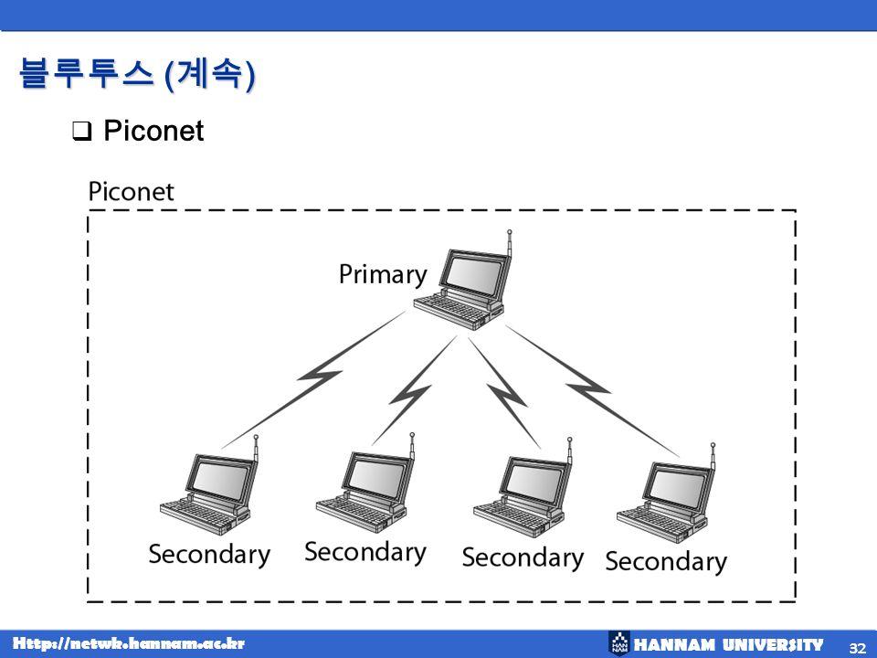 블루투스 (계속) Piconet