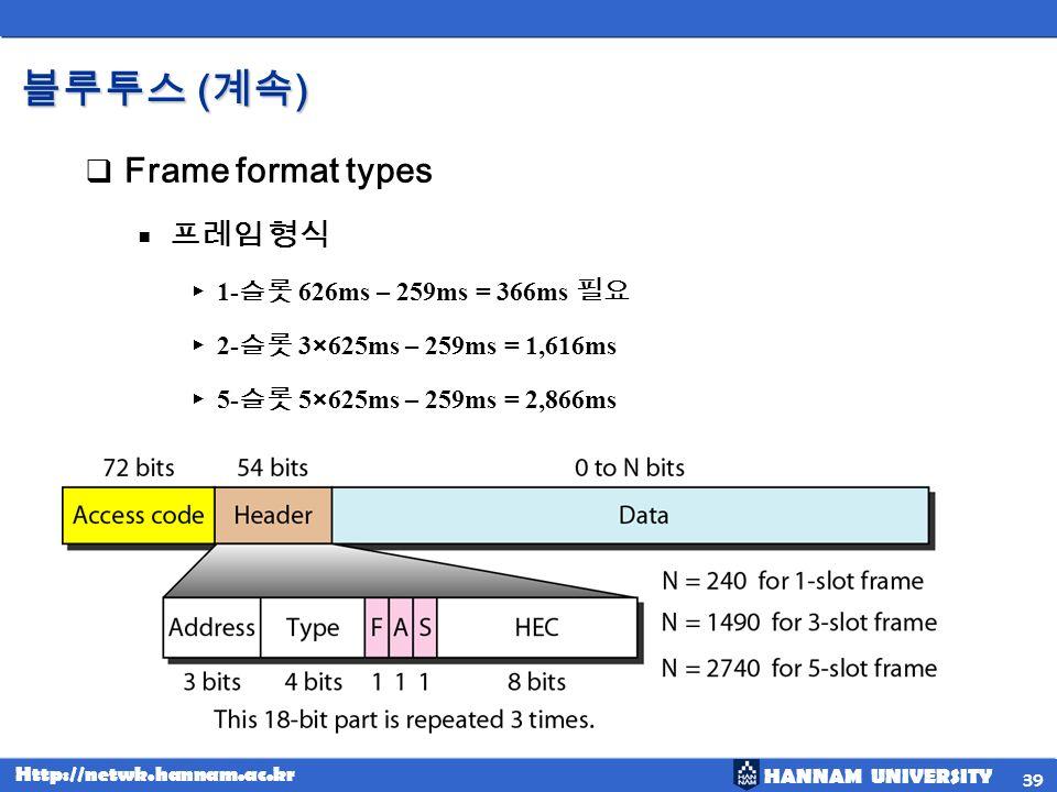 블루투스 (계속) Frame format types 프레임 형식 1-슬롯 626ms – 259ms = 366ms 필요