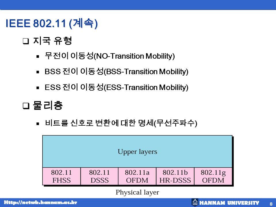 IEEE 802.11 (계속) 물리층 지국 유형 무전이 이동성(NO-Transition Mobility)
