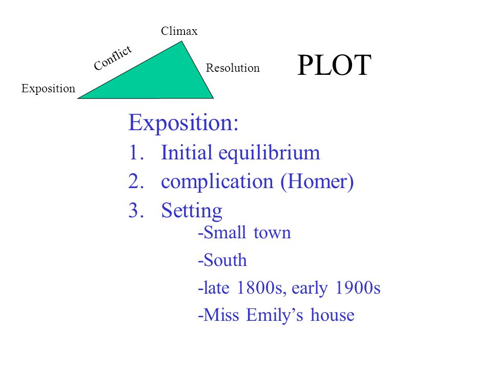 PLOT Exposition: Initial equilibrium complication (Homer) Setting