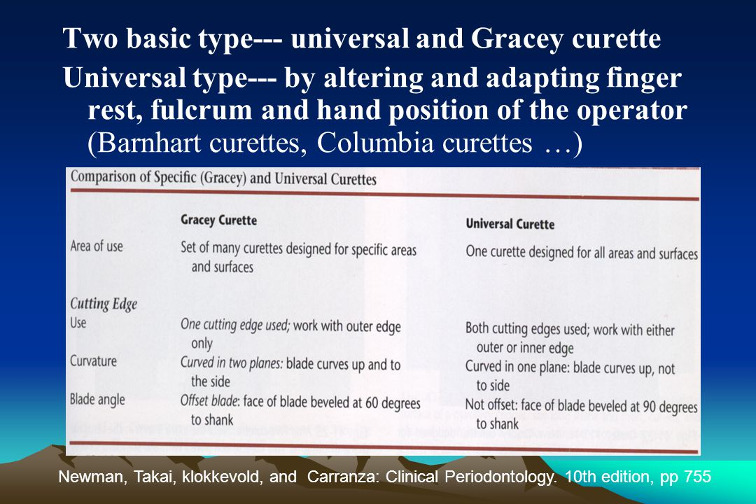 Two basic type--- universal and Gracey curette