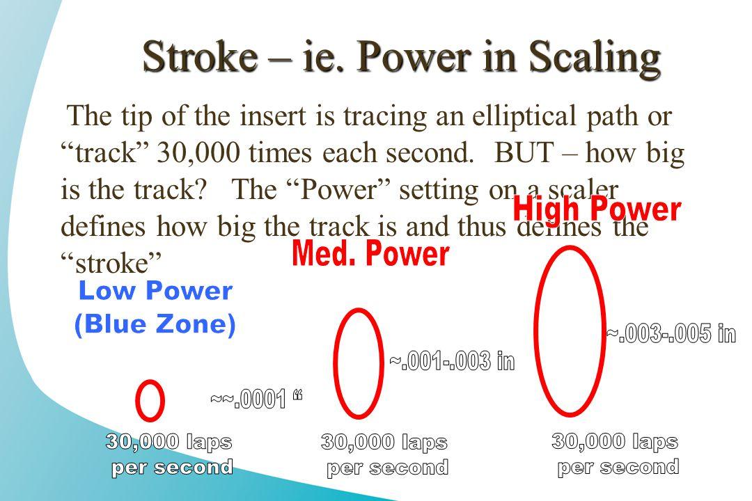Stroke – ie. Power in Scaling