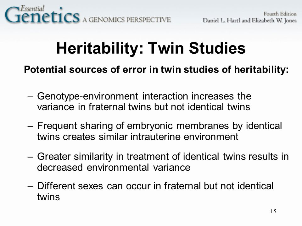 Heritability: Twin Studies