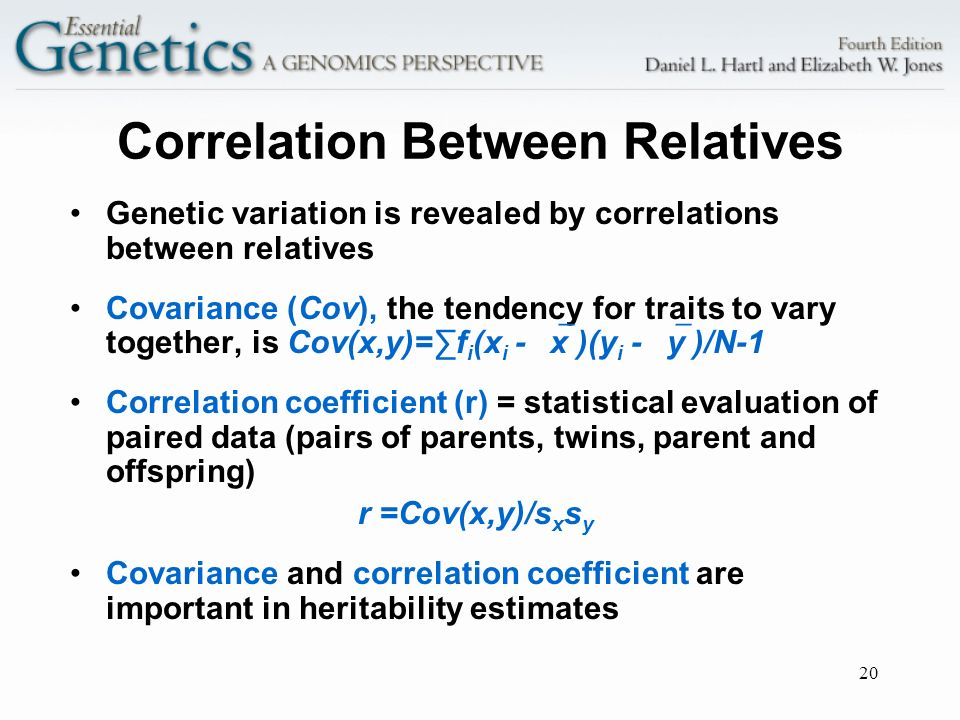 Correlation Between Relatives