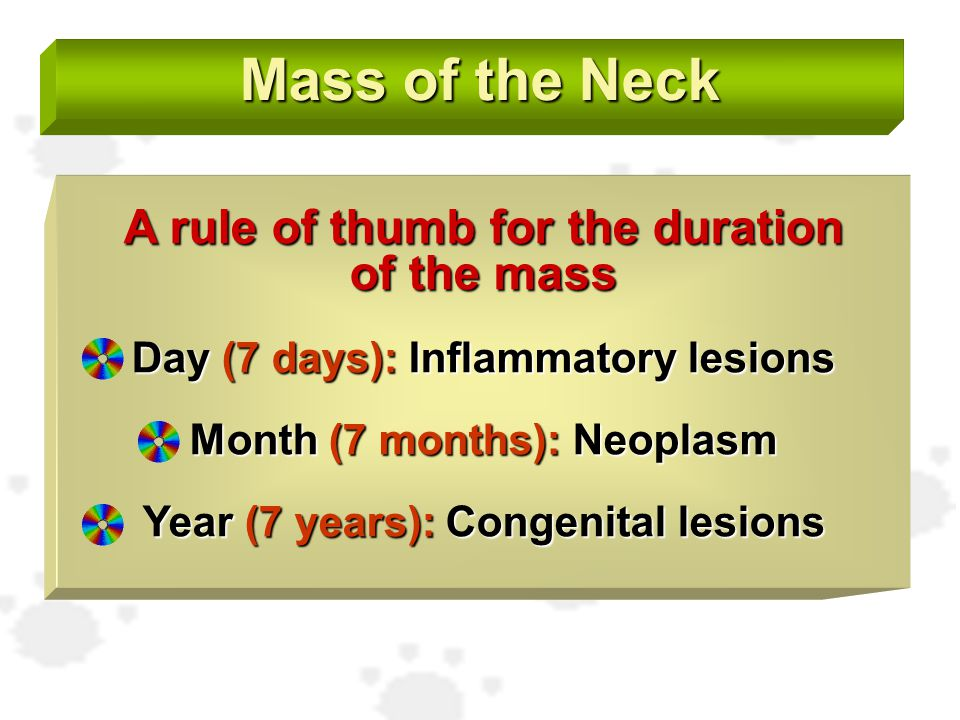Mass of the Neck A rule of thumb for the duration of the mass