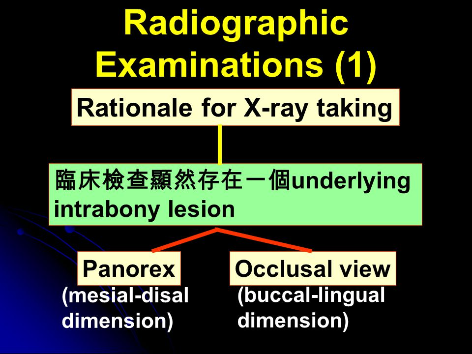 Radiographic Examinations (1)