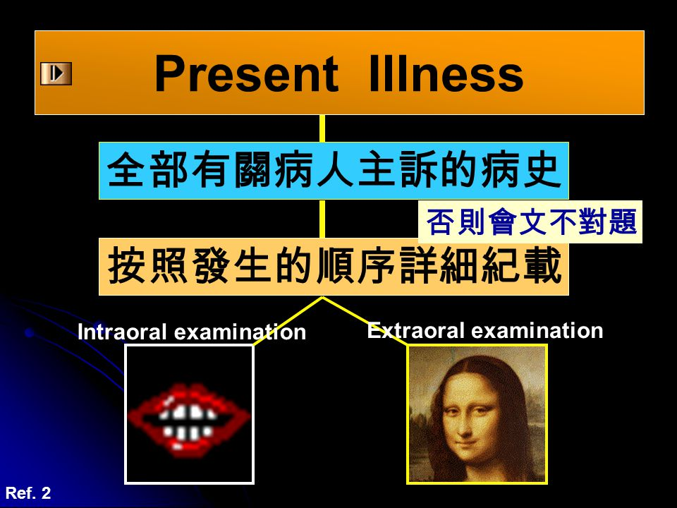 Present Illness 全部有關病人主訴的病史 按照發生的順序詳細紀載 否則會文不對題 Intraoral examination