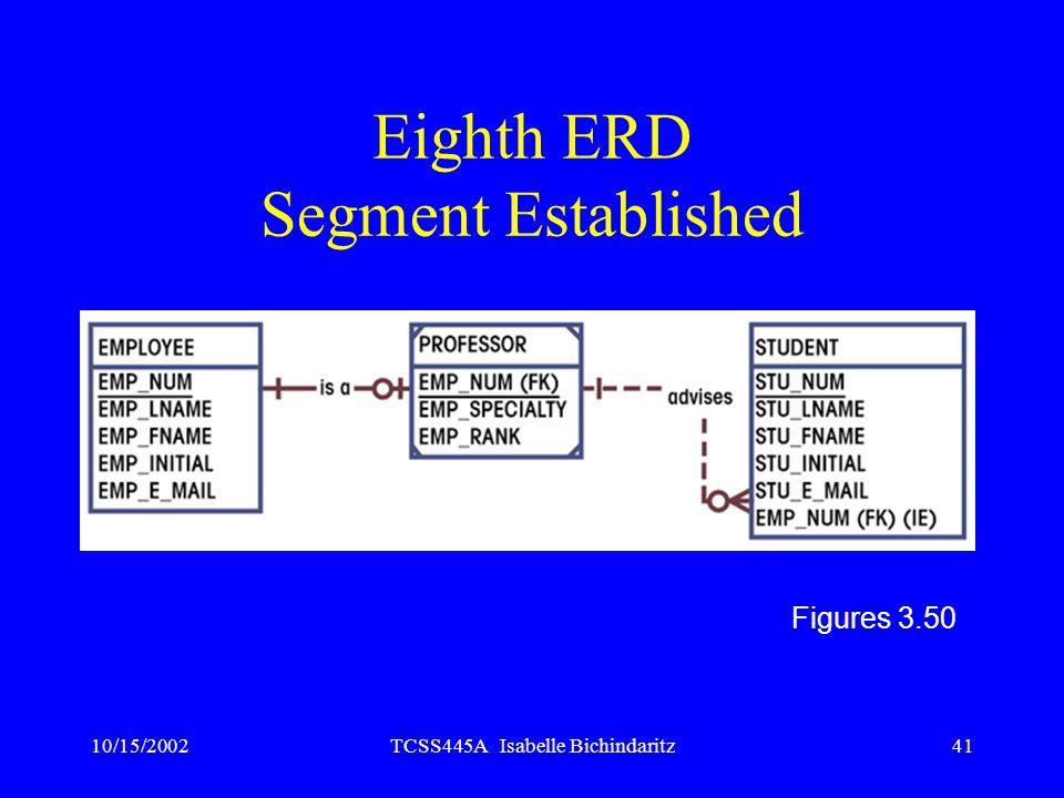 Eighth ERD Segment Established