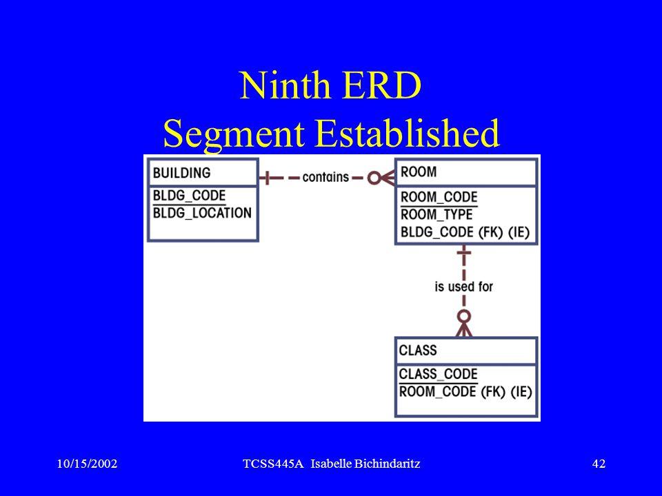 Ninth ERD Segment Established