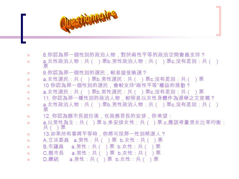 Questionnaire 8.你認為那一個性別的政治人物,對於兩性平等的政治空間會最支持?