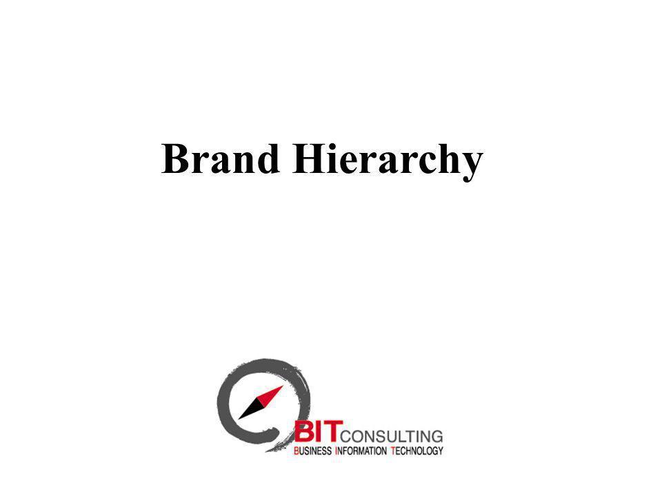 Brand Hierarchy 1 1