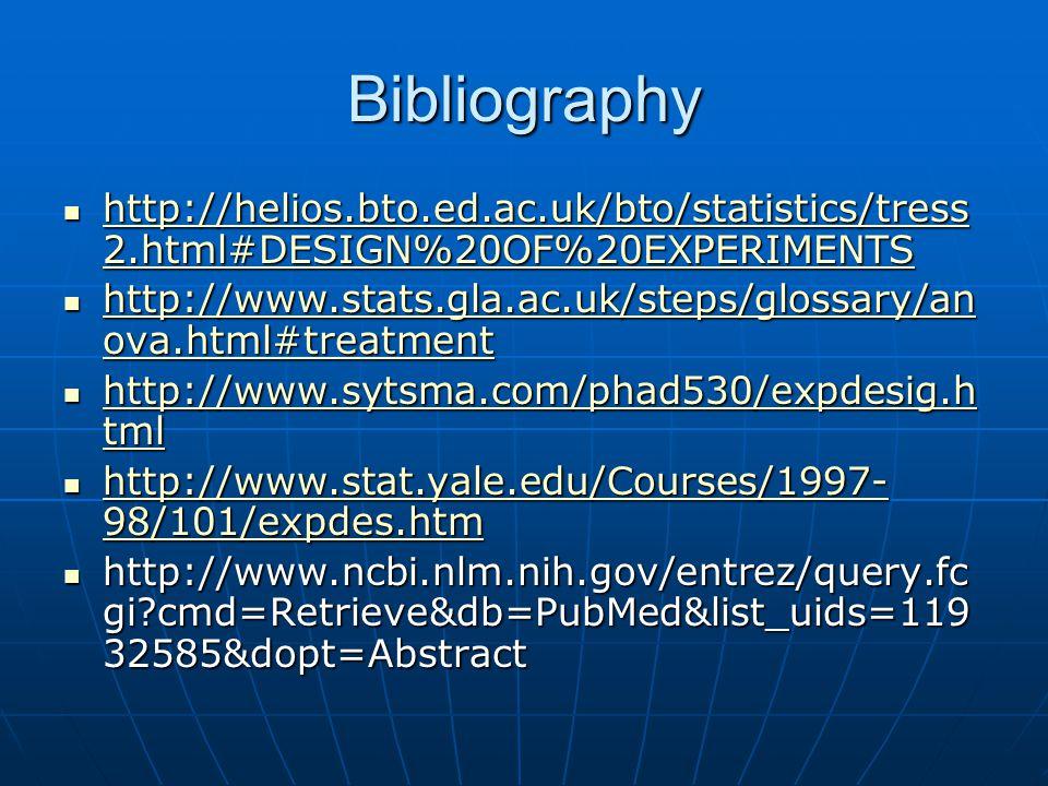 Bibliography http://helios.bto.ed.ac.uk/bto/statistics/tress2.html#DESIGN%20OF%20EXPERIMENTS.