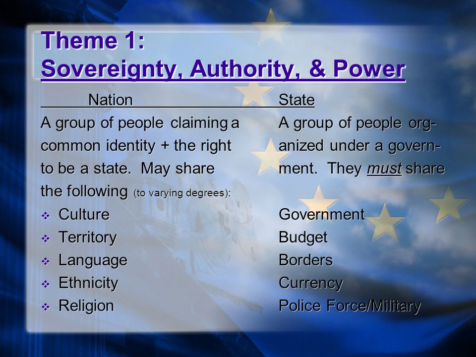 Theme 1: Sovereignty, Authority, & Power