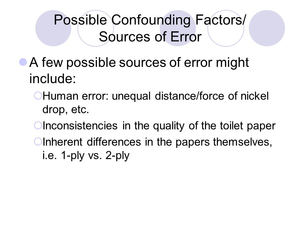 Possible Confounding Factors/ Sources of Error