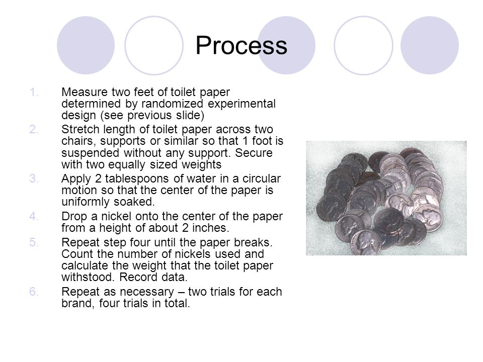 Process Measure two feet of toilet paper determined by randomized experimental design (see previous slide)