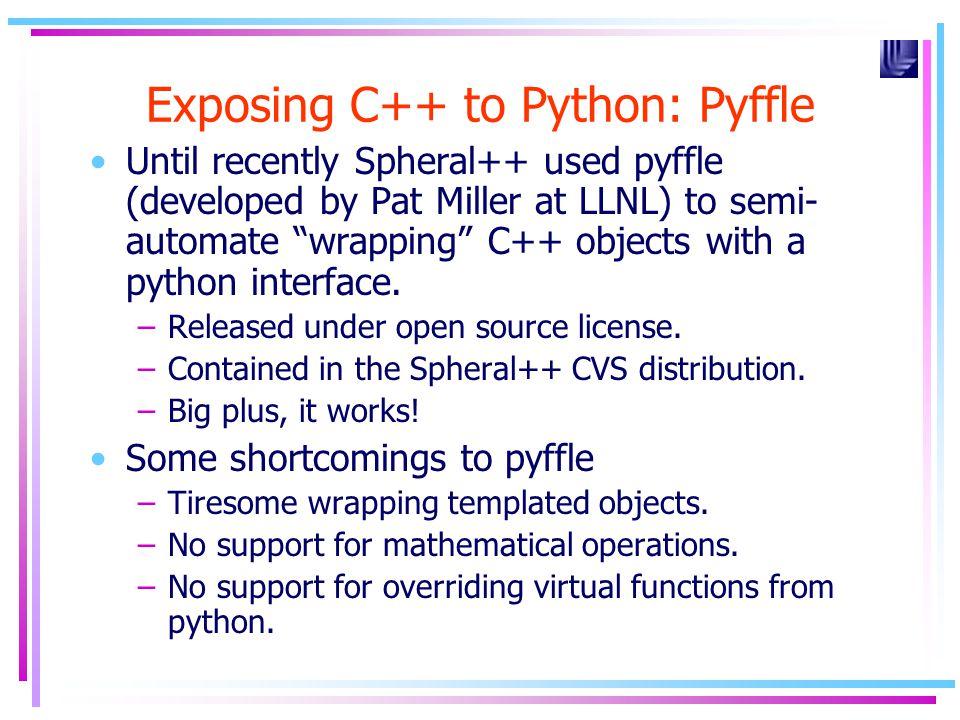 Exposing C++ to Python: Pyffle