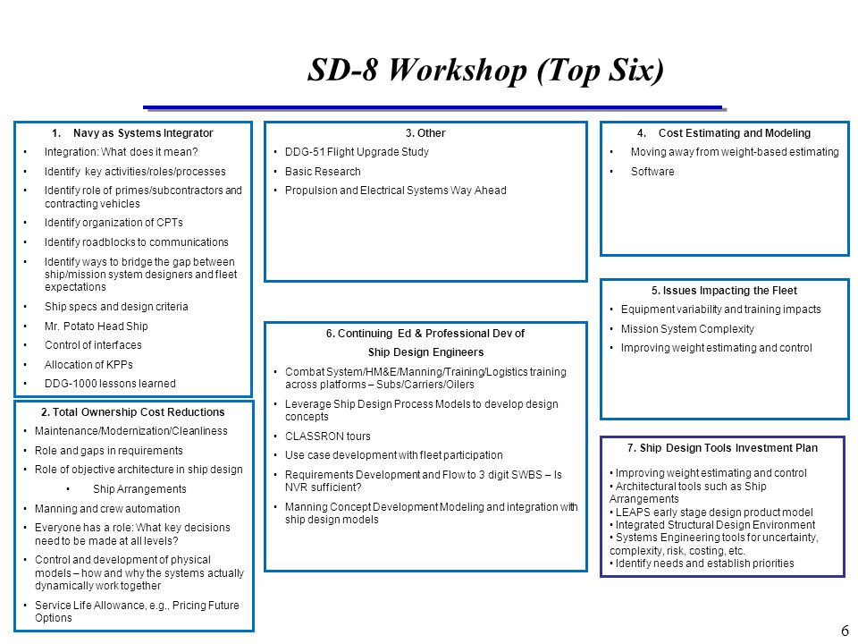 SD-8 Workshop (Top Six) Navy as Systems Integrator. Integration: What does it mean Identify key activities/roles/processes.