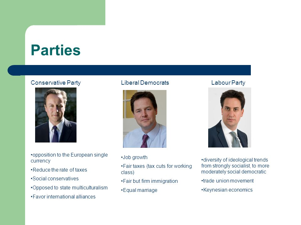Parties Conservative Party Liberal Democrats Labour Party