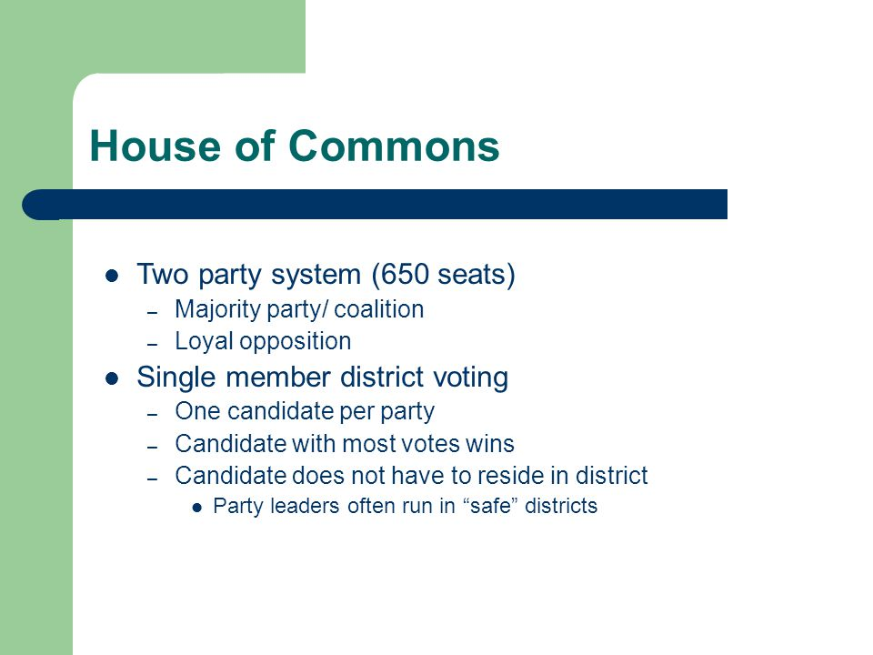House of Commons Two party system (650 seats)