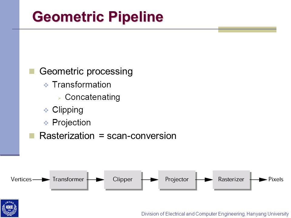 Geometric Pipeline Geometric processing