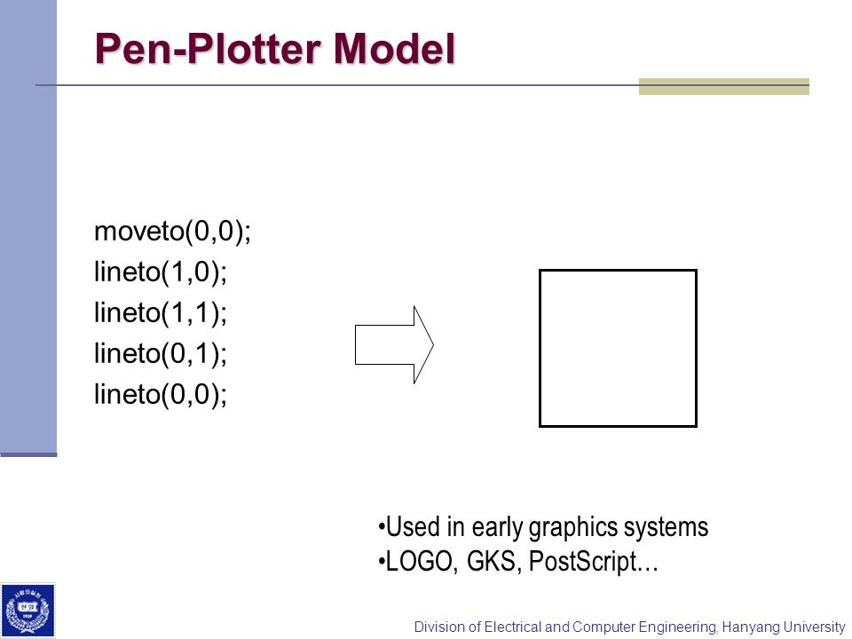 Pen-Plotter Model moveto(0,0); lineto(1,0); lineto(1,1); lineto(0,1);