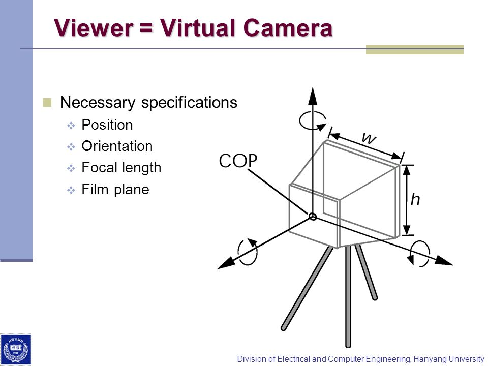 Viewer = Virtual Camera