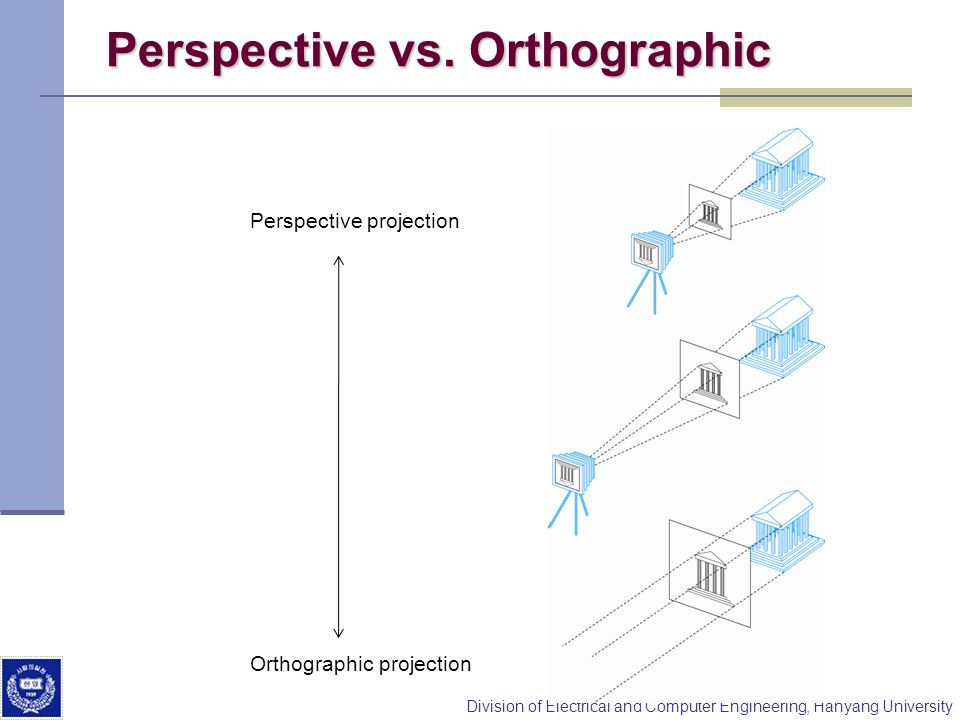 Perspective vs. Orthographic