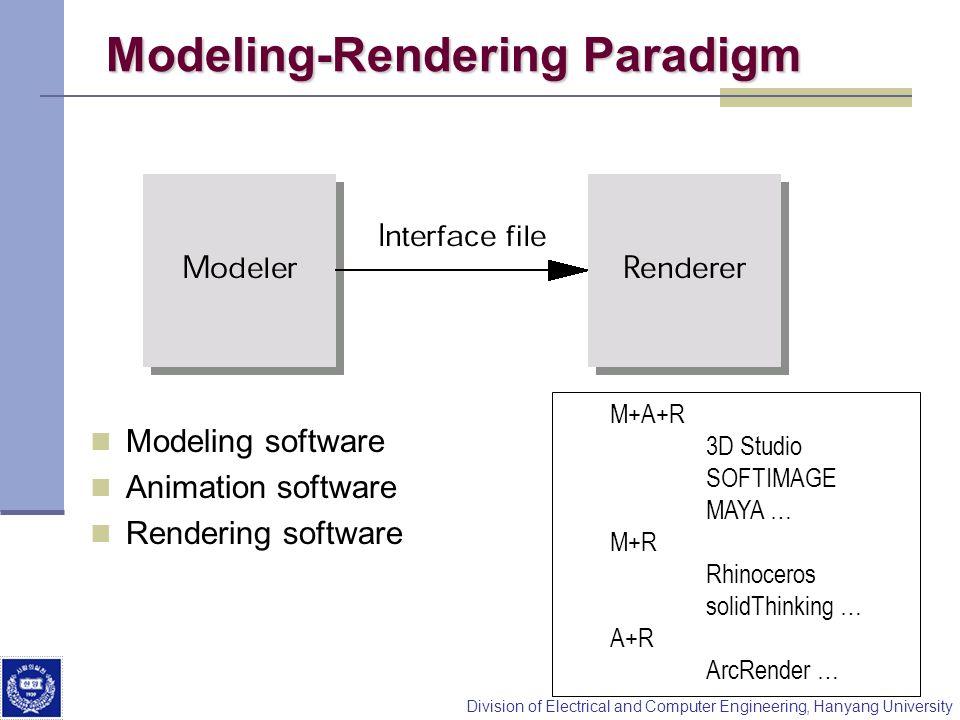 Modeling-Rendering Paradigm