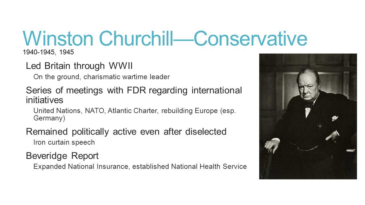 Winston Churchill—Conservative