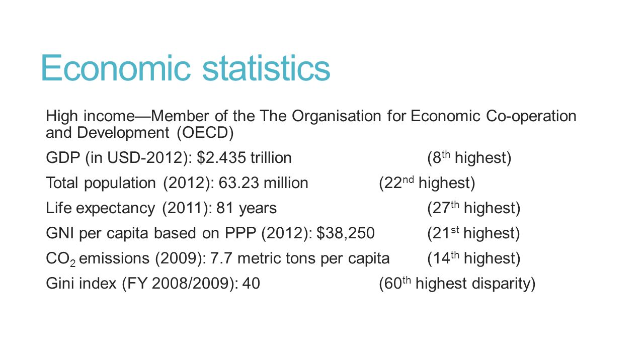 Economic statistics High income—Member of the The Organisation for Economic Co-operation and Development (OECD)