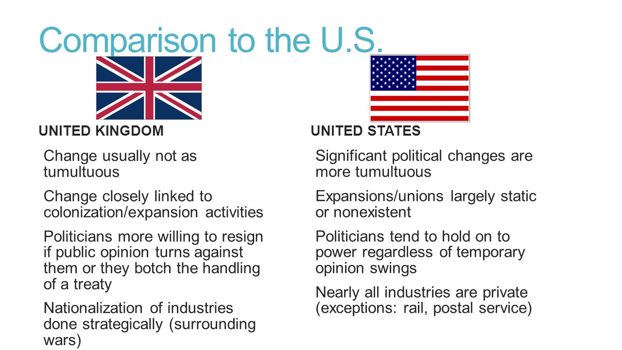 Comparison to the U.S. Change usually not as tumultuous