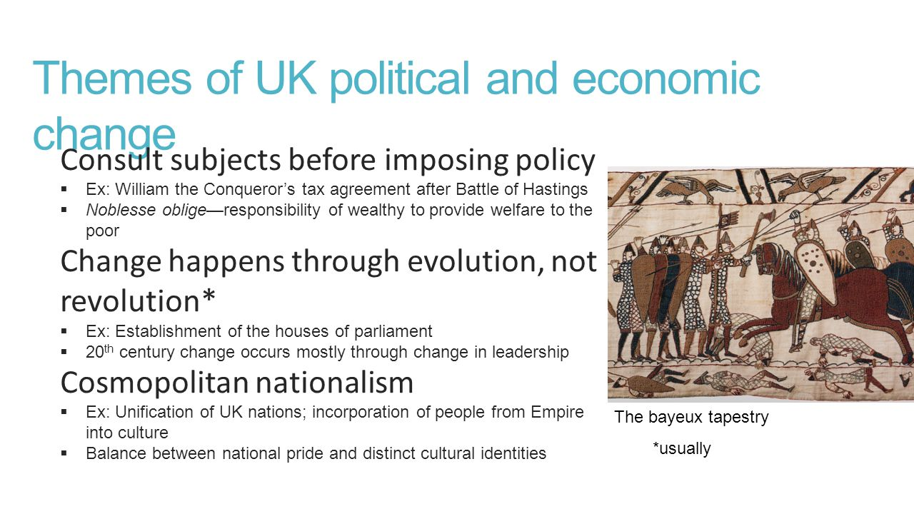 Themes of UK political and economic change