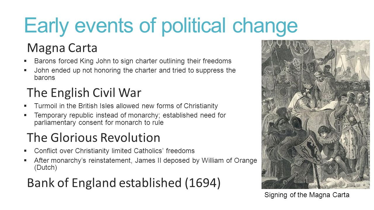Early events of political change