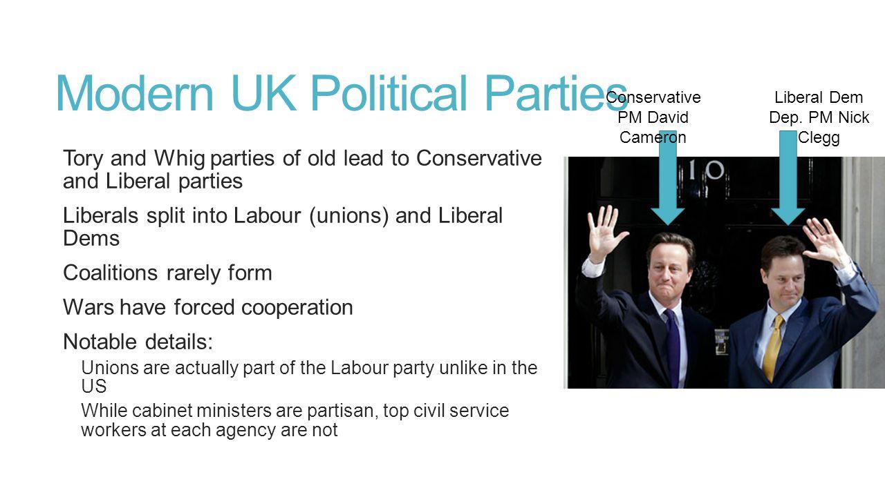 Modern UK Political Parties