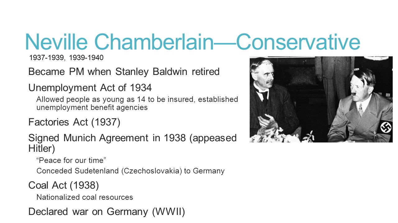 Neville Chamberlain—Conservative