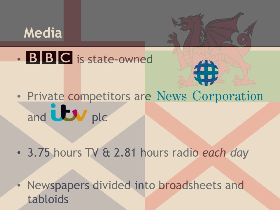 Media is state-owned Private competitors are and plc