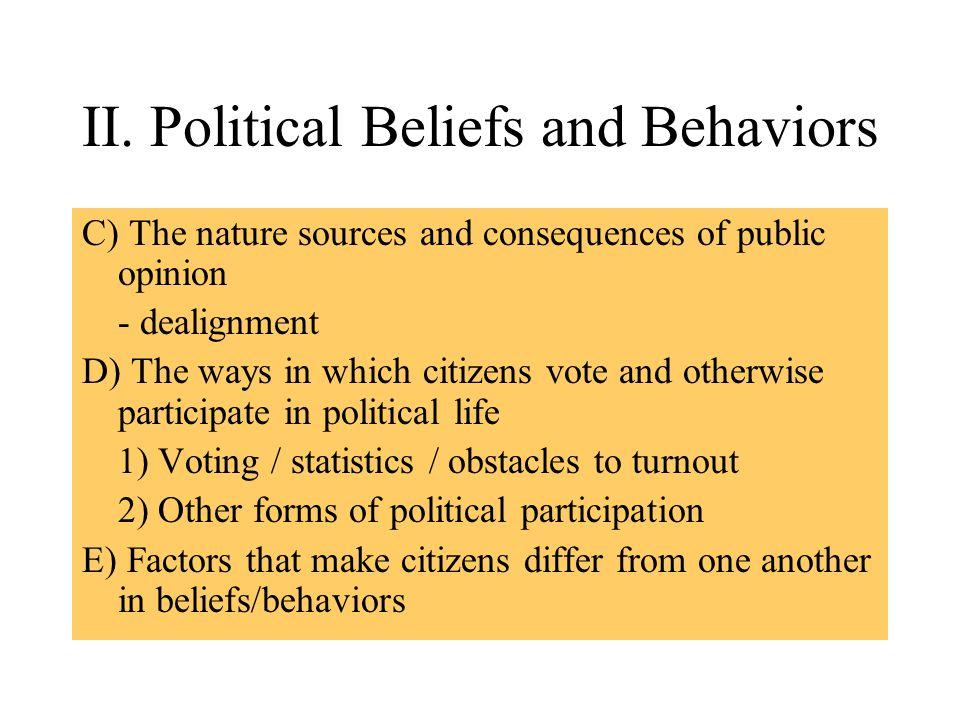 II. Political Beliefs and Behaviors