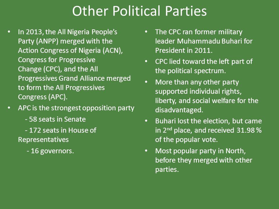 Other Political Parties