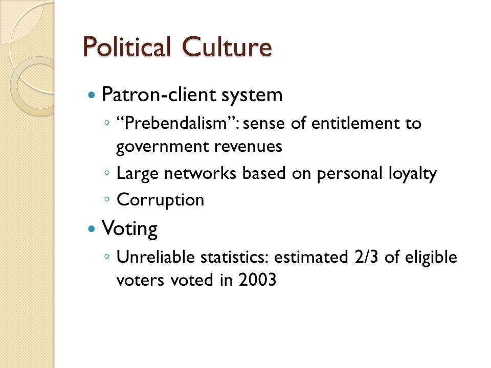 Political Culture Patron-client system Voting