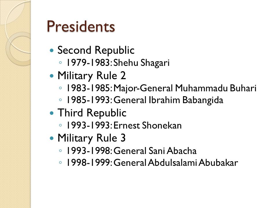 Presidents Second Republic Military Rule 2 Third Republic