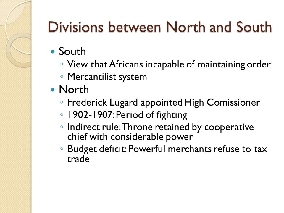 Divisions between North and South
