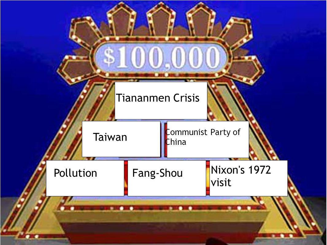 Tiananmen Crisis Taiwan Nixon s 1972 visit Pollution Fang-Shou
